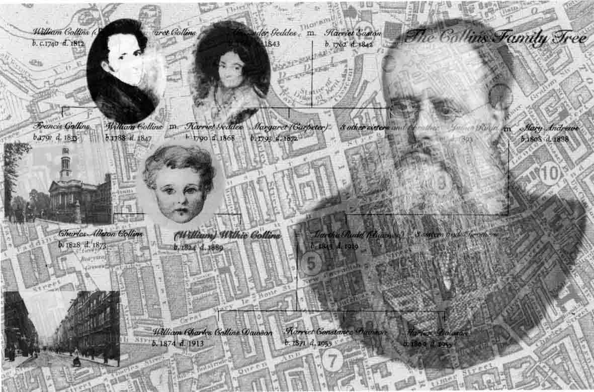 Wilkie Collins biography montage.